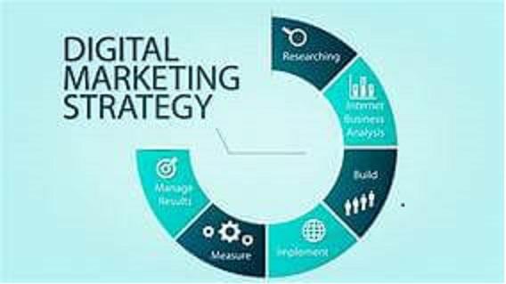 Digitalmarketingstrategies